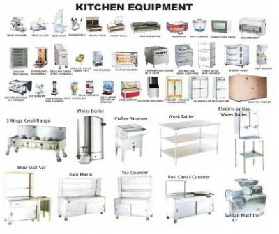 Home Kitchen Equipments List